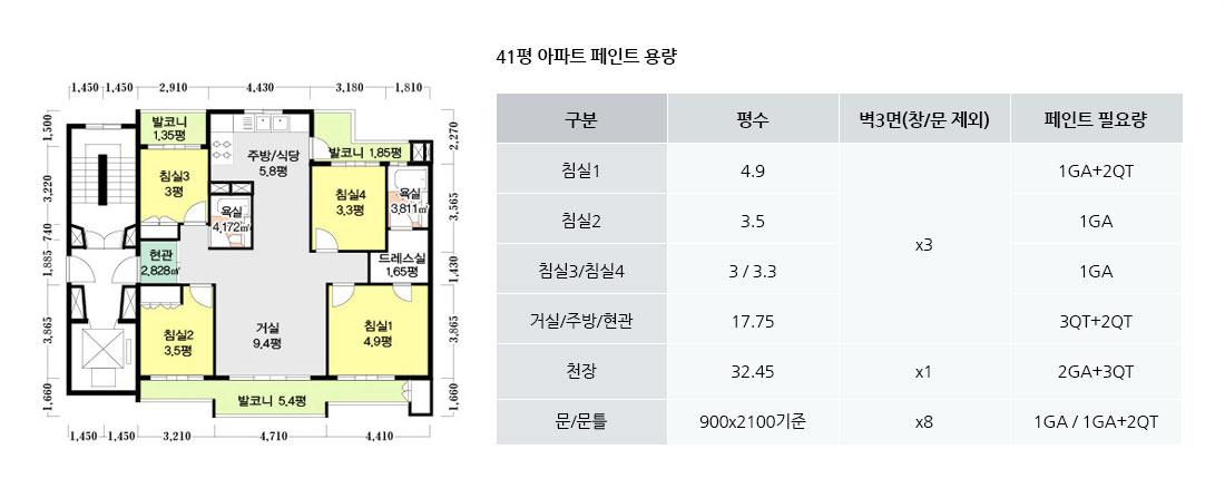 41평 아파트 페인트 용량