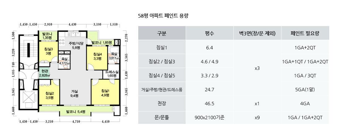 58평 아파트 페인트 용량
